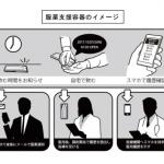 服薬支援容器のイメージ